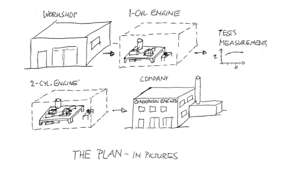 the-plan-copy-4