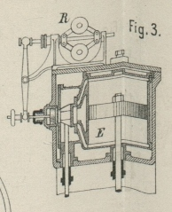 Daveys Fig 3